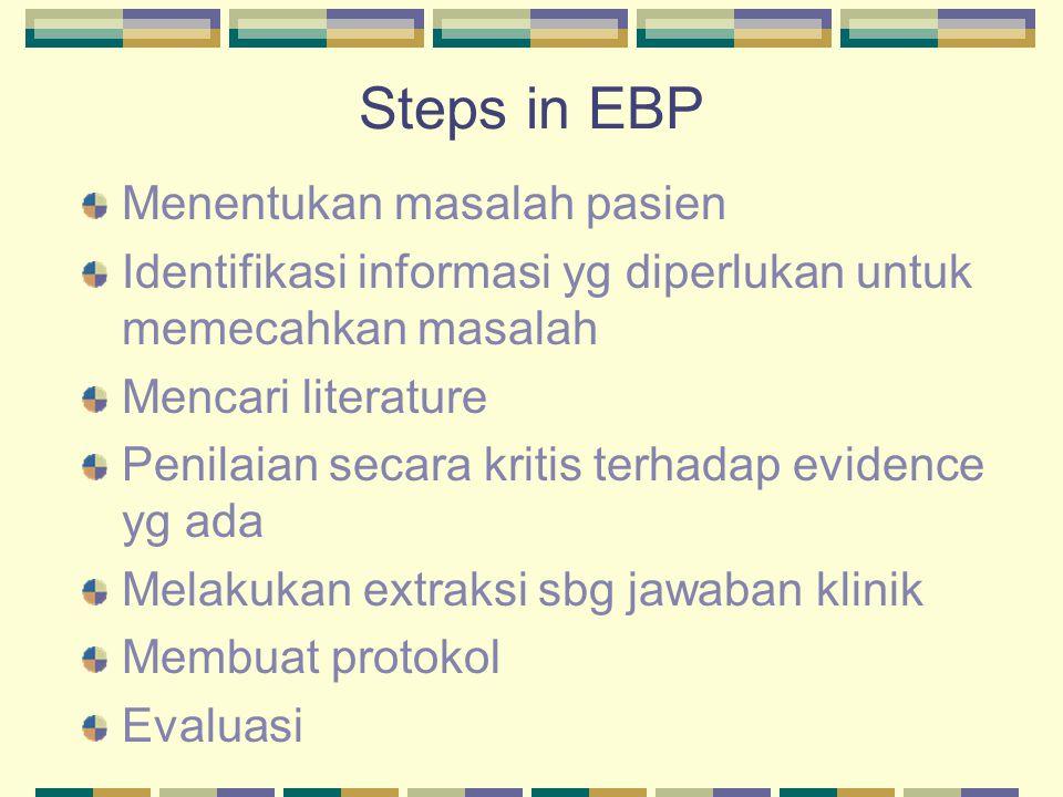 Steps in EBP Menentukan masalah pasien