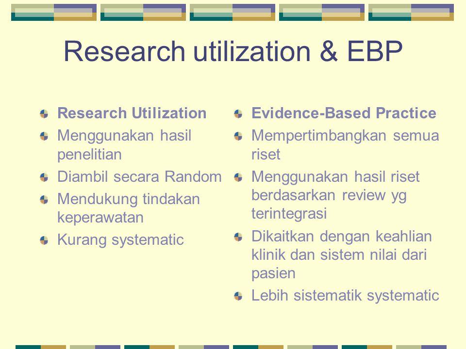 Research utilization & EBP
