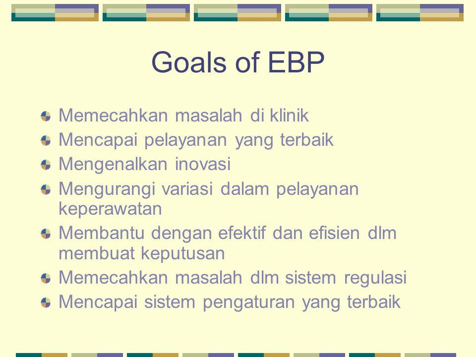 Goals of EBP Memecahkan masalah di klinik