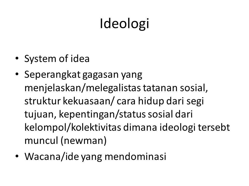 Ideologi System of idea