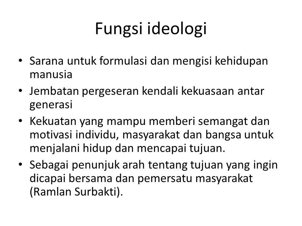 Fungsi ideologi Sarana untuk formulasi dan mengisi kehidupan manusia