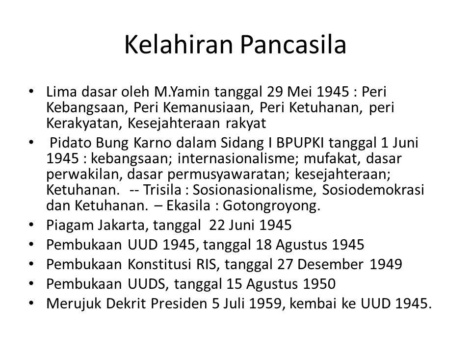 Kelahiran Pancasila