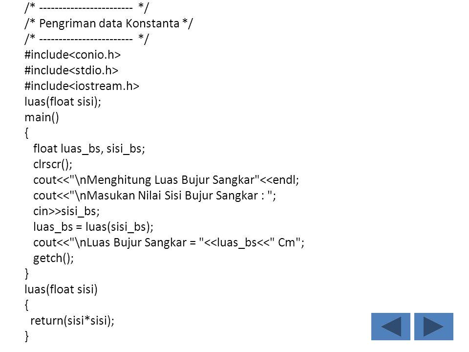 /. ------------------------. / /. Pengriman data Konstanta