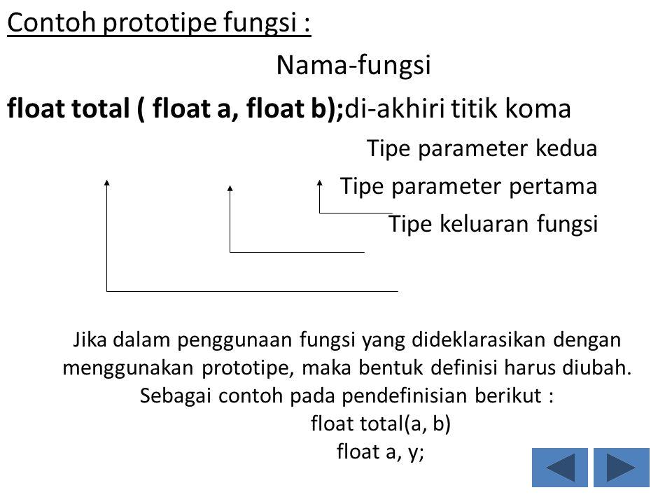 Contoh prototipe fungsi : Nama-fungsi