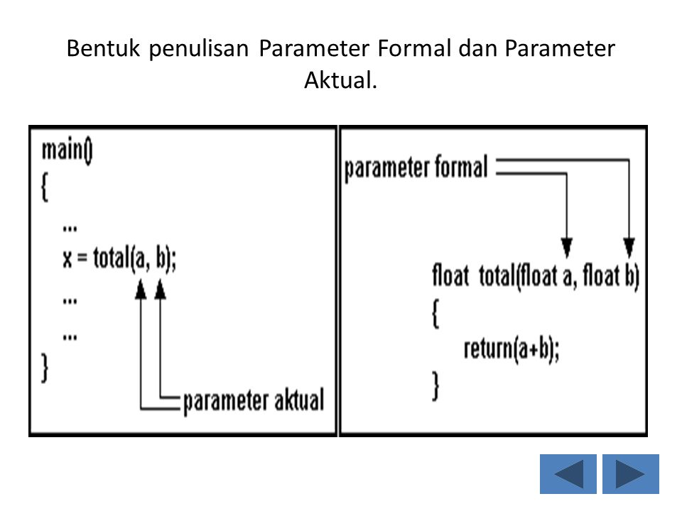 Bentuk penulisan Parameter Formal dan Parameter Aktual.
