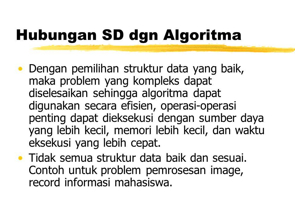 Hubungan SD dgn Algoritma