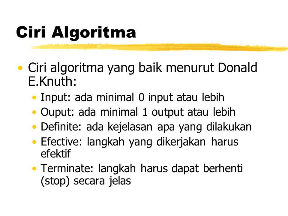 Ciri Algoritma Ciri algoritma yang baik menurut Donald E.Knuth: