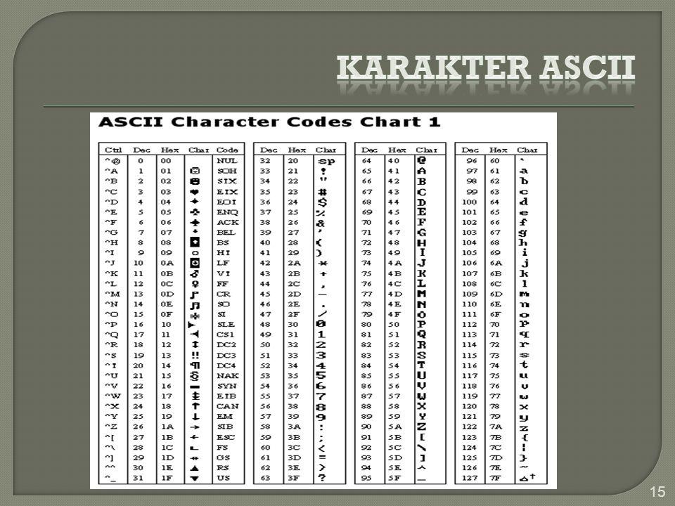 Karakter ASCII