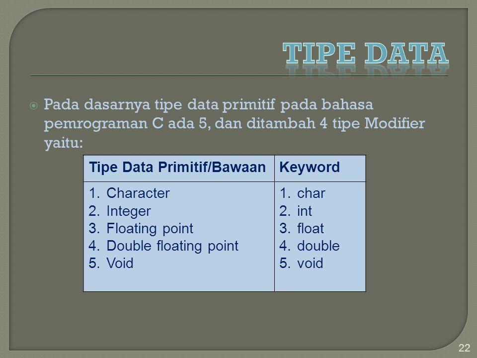 Tipe Data Pada dasarnya tipe data primitif pada bahasa pemrograman C ada 5, dan ditambah 4 tipe Modifier yaitu: