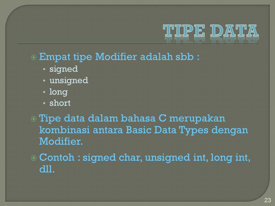 Tipe Data Empat tipe Modifier adalah sbb :