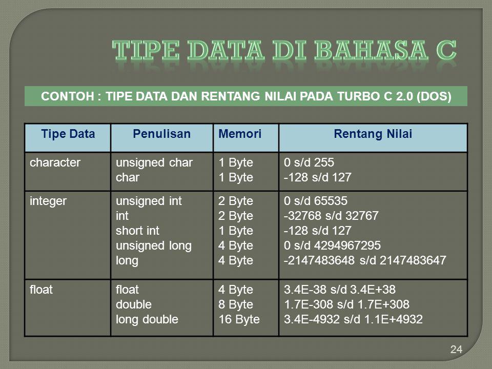 CONTOH : TIPE DATA DAN RENTANG NILAI PADA TURBO C 2.0 (DOS)
