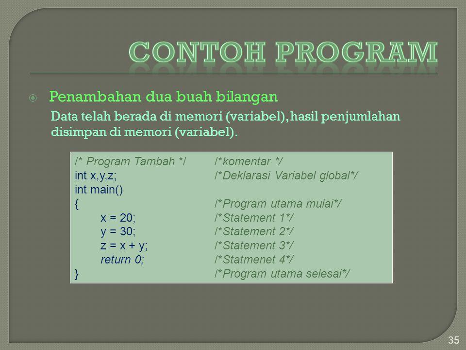 Contoh Program Penambahan dua buah bilangan