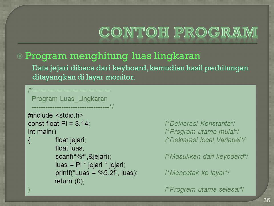Contoh Program Program menghitung luas lingkaran