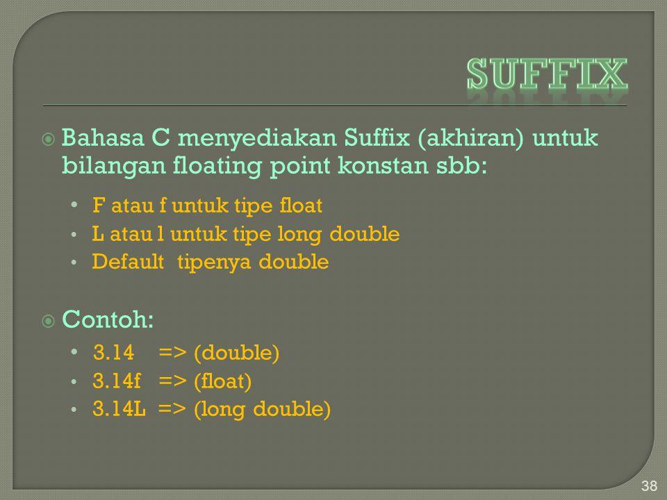 Suffix Bahasa C menyediakan Suffix (akhiran) untuk bilangan floating point konstan sbb: F atau f untuk tipe float.