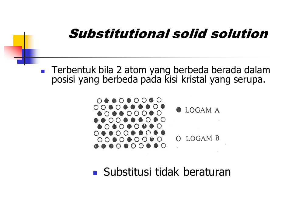 Substitusi tidak beraturan