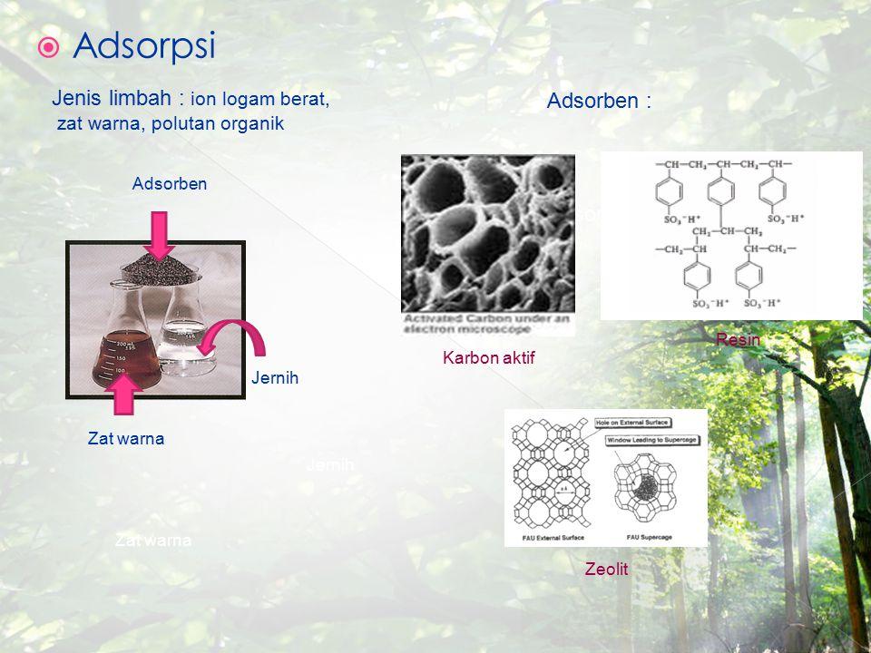 Adsorpsi Jenis limbah : ion logam berat, Adsorben : Adsorben :