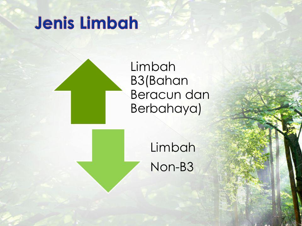 Jenis Limbah Limbah B3(Bahan Beracun dan Berbahaya) Limbah Non-B3
