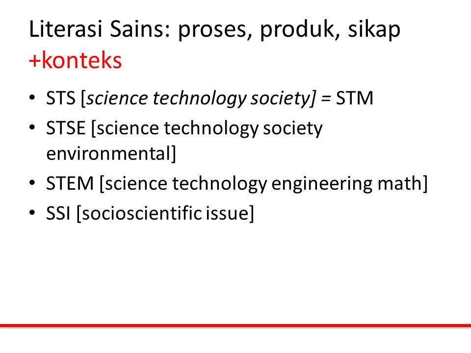 Literasi Sains: proses, produk, sikap +konteks
