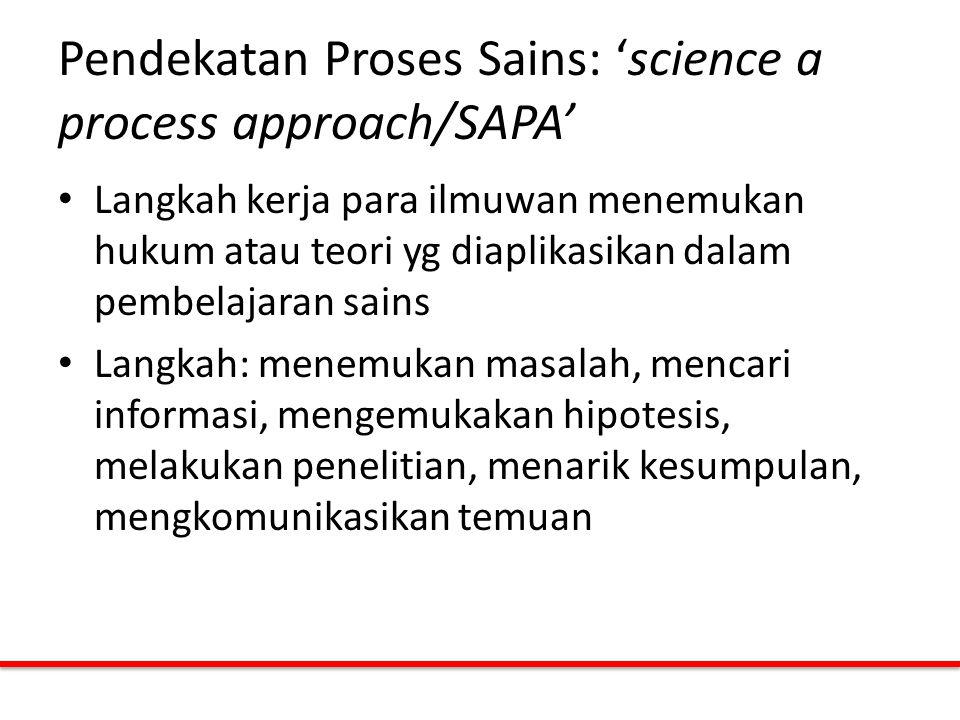 Pendekatan Proses Sains: 'science a process approach/SAPA'