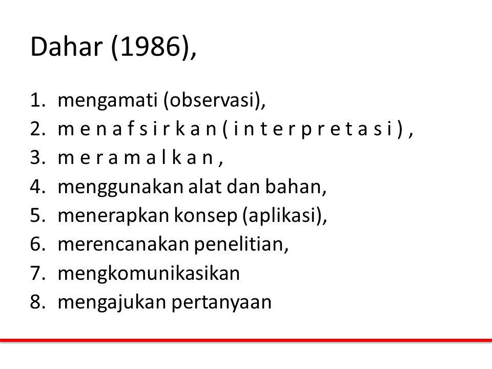 Dahar (1986), mengamati (observasi),