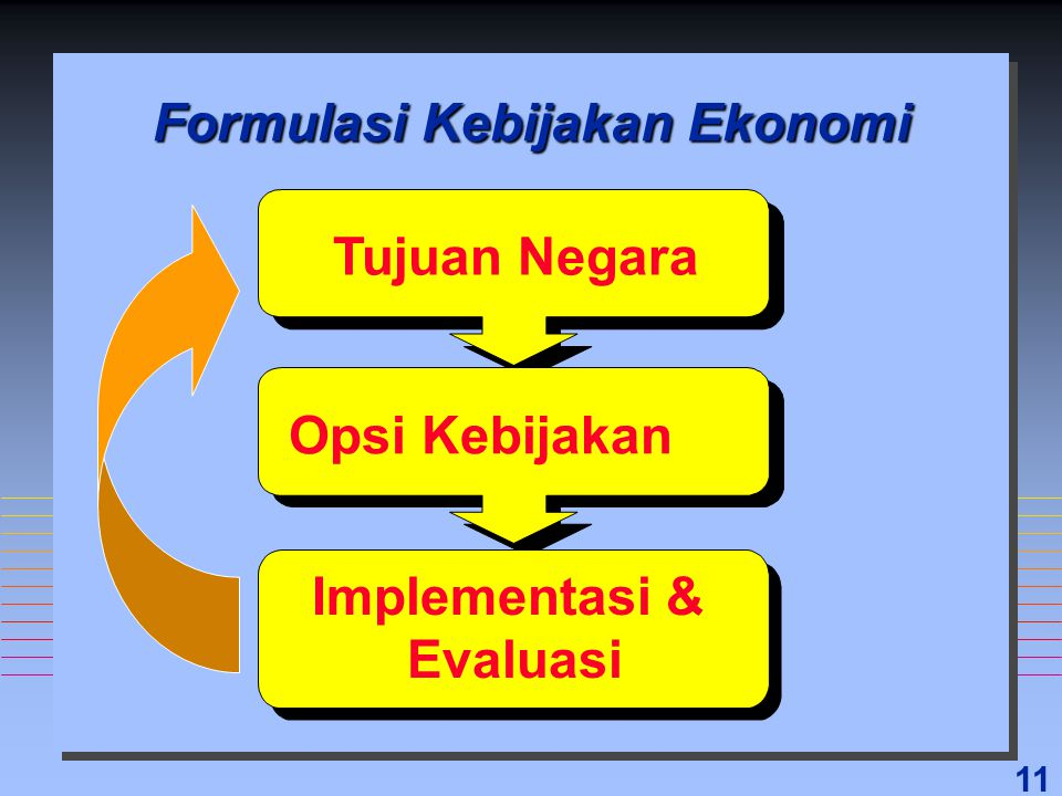 Formulasi Kebijakan Ekonomi