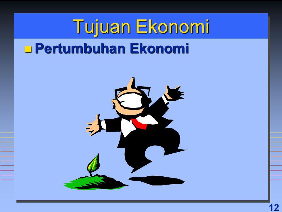 Tujuan Ekonomi Pertumbuhan Ekonomi