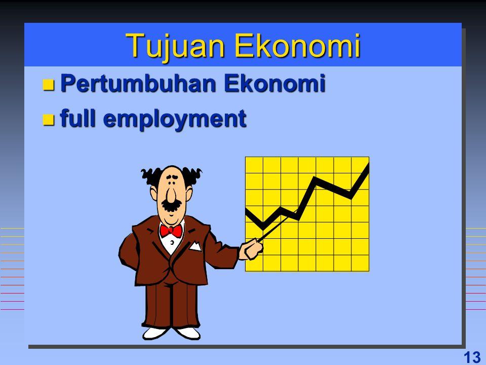 Tujuan Ekonomi Pertumbuhan Ekonomi full employment