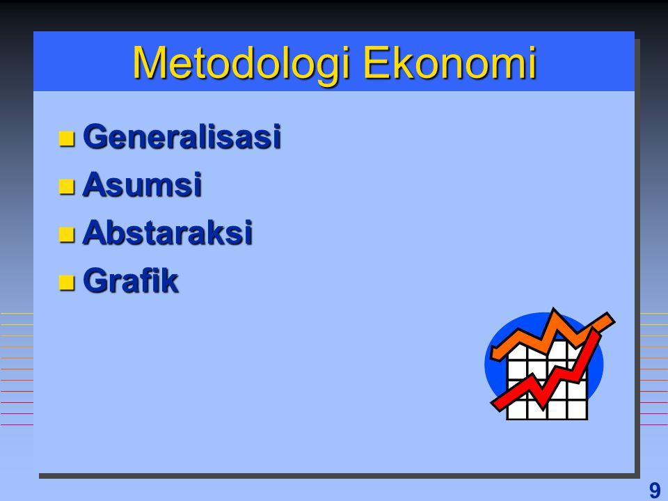 Metodologi Ekonomi Generalisasi Asumsi Abstaraksi Grafik