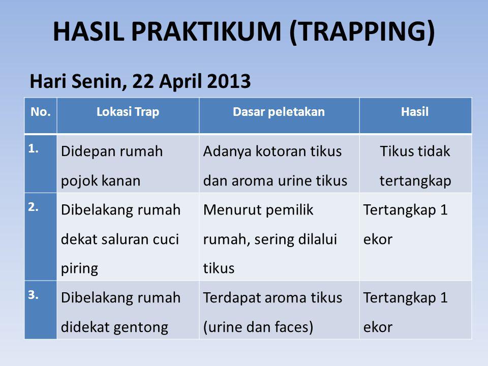 HASIL PRAKTIKUM (TRAPPING)
