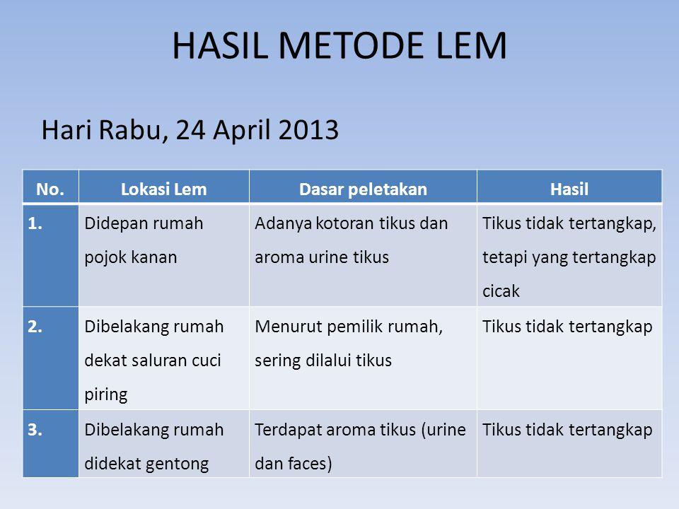 HASIL METODE LEM Hari Rabu, 24 April 2013 No. Lokasi Lem