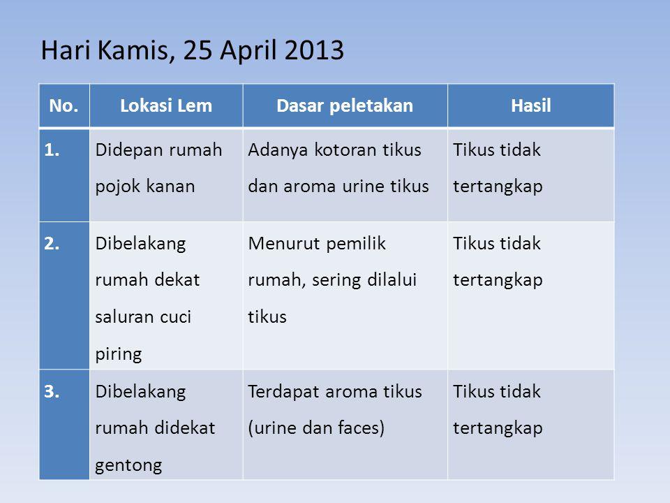 Hari Kamis, 25 April 2013 No. Lokasi Lem Dasar peletakan Hasil 1.