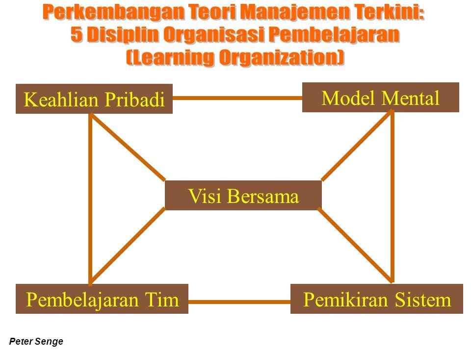 Perkembangan Teori Manajemen Terkini: