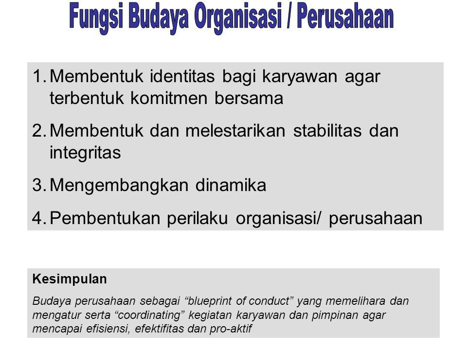 Fungsi Budaya Organisasi / Perusahaan