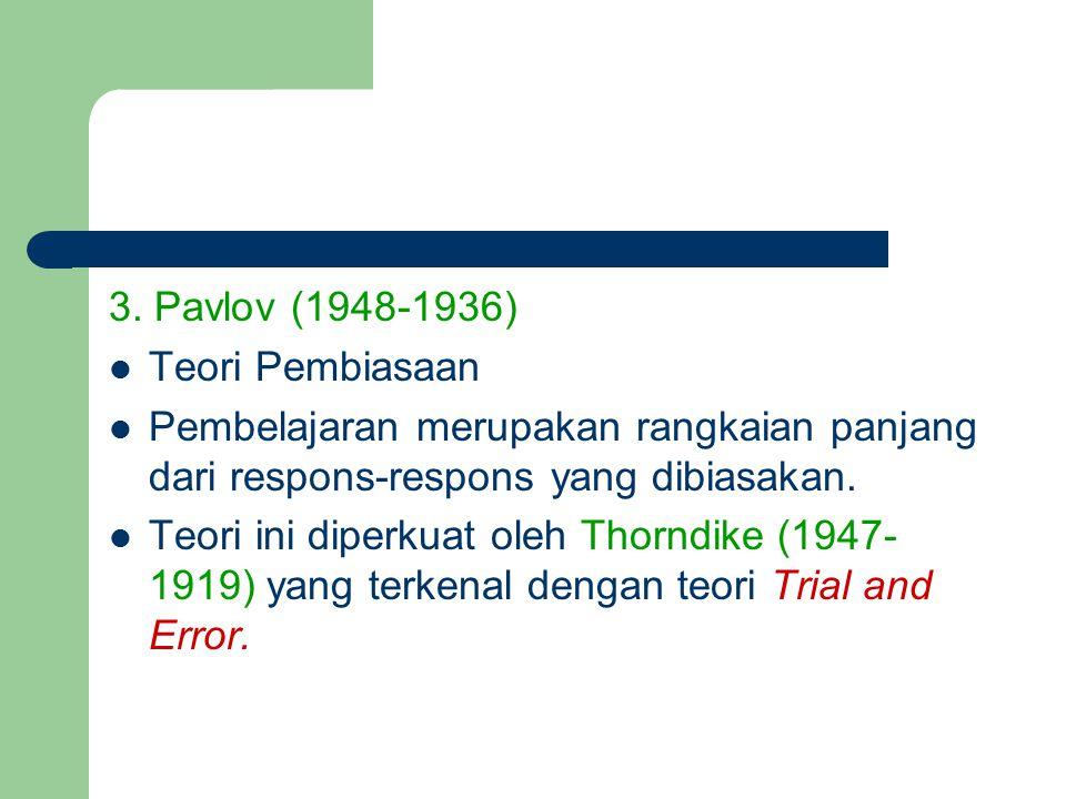 3. Pavlov (1948-1936) Teori Pembiasaan. Pembelajaran merupakan rangkaian panjang dari respons-respons yang dibiasakan.