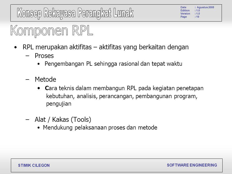 Komponen RPL RPL merupakan aktifitas – aktifitas yang berkaitan dengan