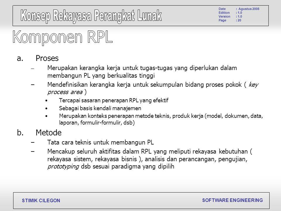 Komponen RPL Proses Metode