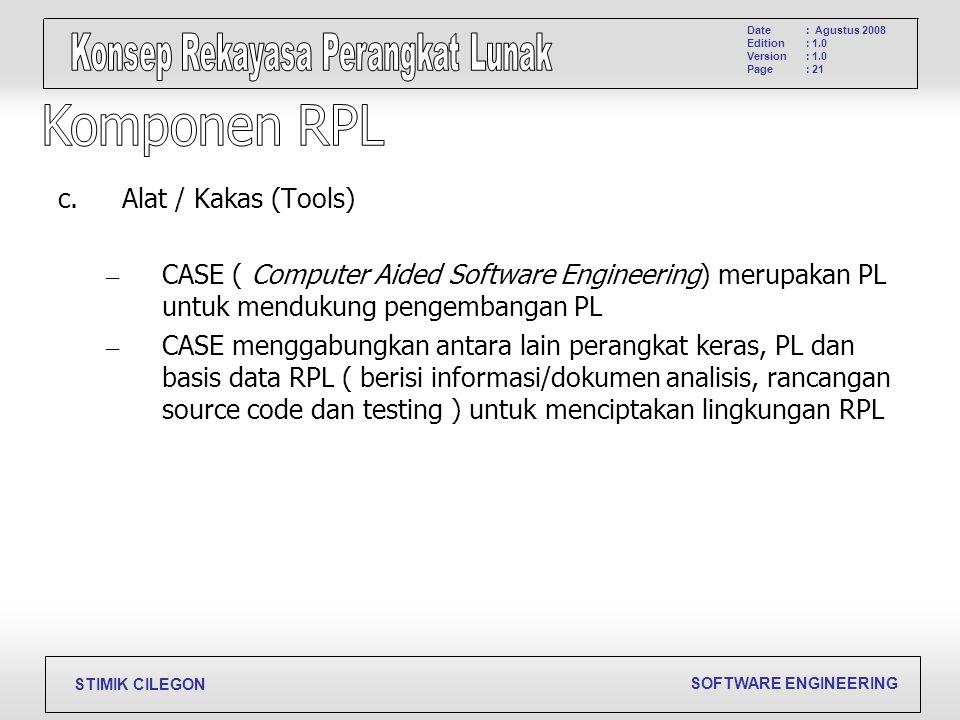 Komponen RPL Alat / Kakas (Tools)