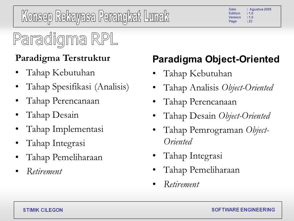 Paradigma RPL Paradigma Terstruktur Tahap Kebutuhan