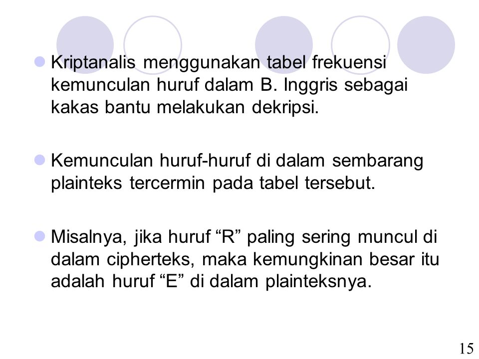 Kriptanalis menggunakan tabel frekuensi kemunculan huruf dalam B