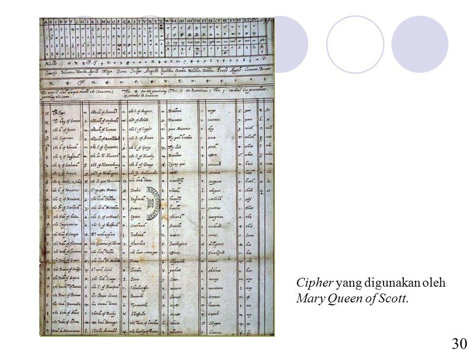 Cipher yang digunakan oleh Mary Queen of Scott.