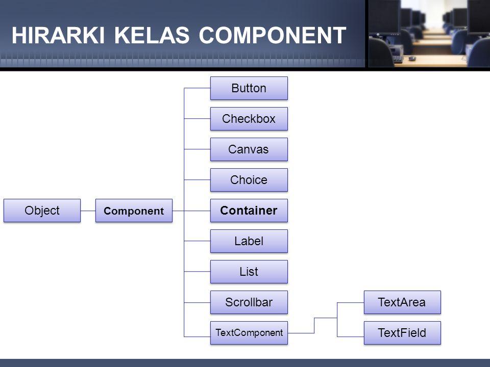 HIRARKI KELAS COMPONENT