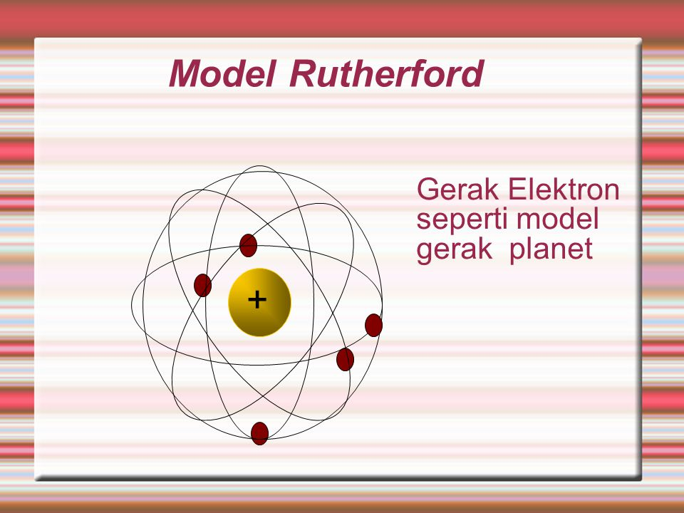 Gerak Elektron seperti model gerak planet