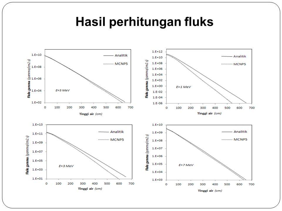 Hasil perhitungan fluks