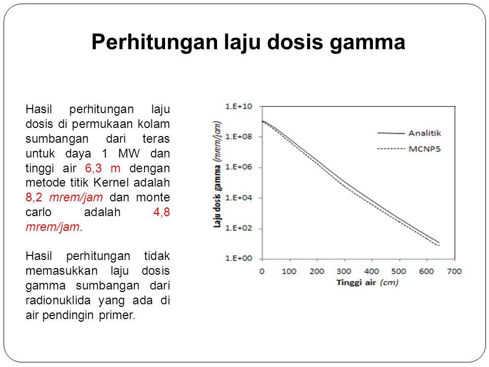 Perhitungan laju dosis gamma