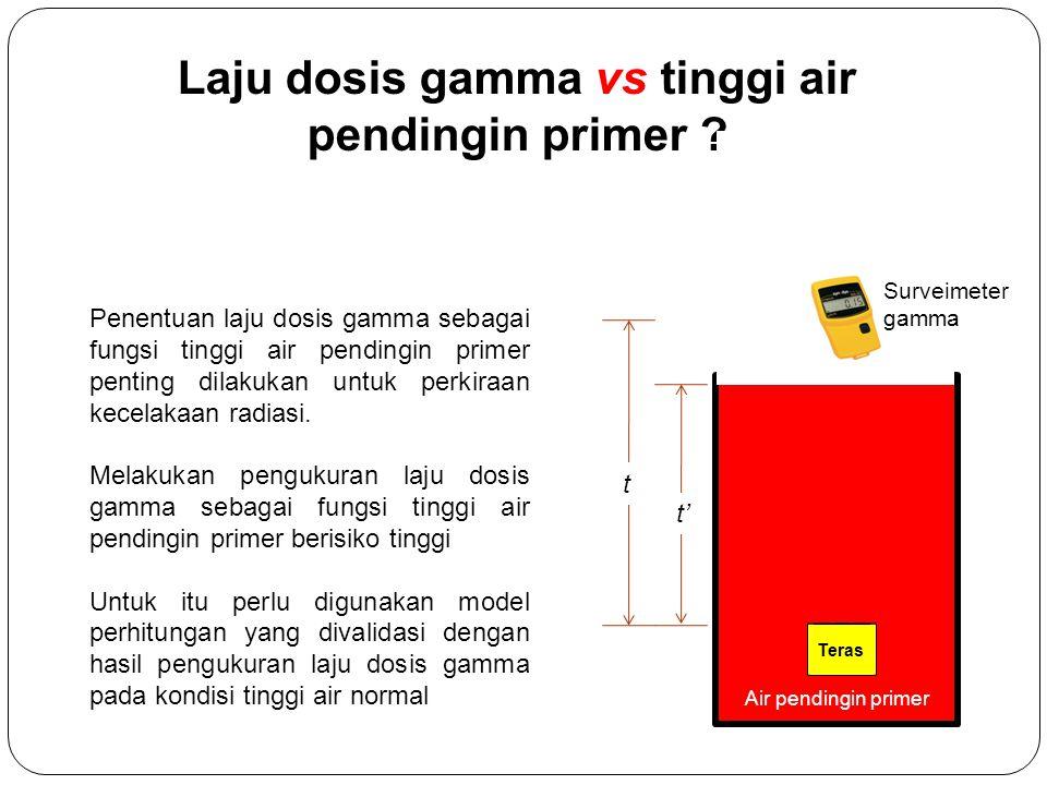 Laju dosis gamma vs tinggi air pendingin primer