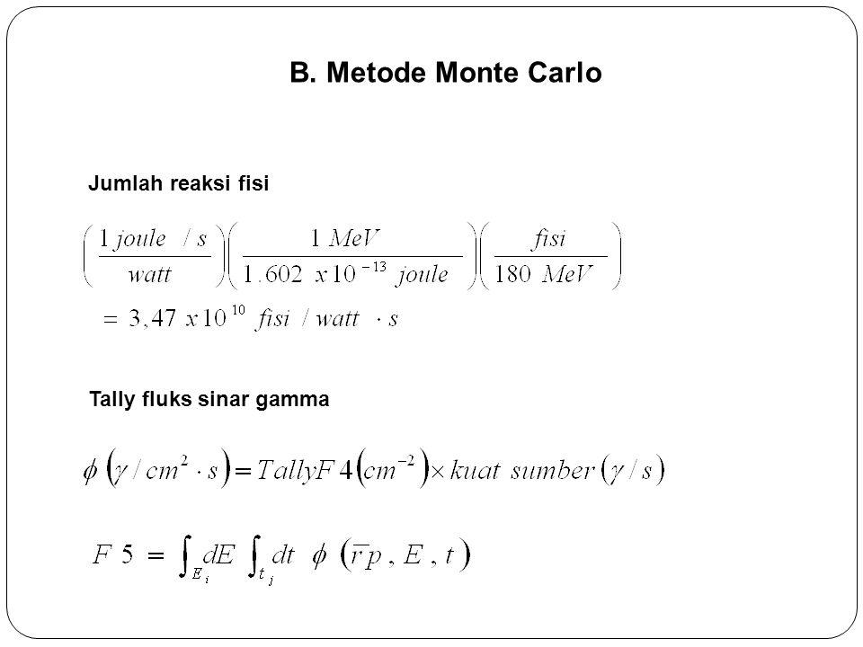 B. Metode Monte Carlo Jumlah reaksi fisi Tally fluks sinar gamma