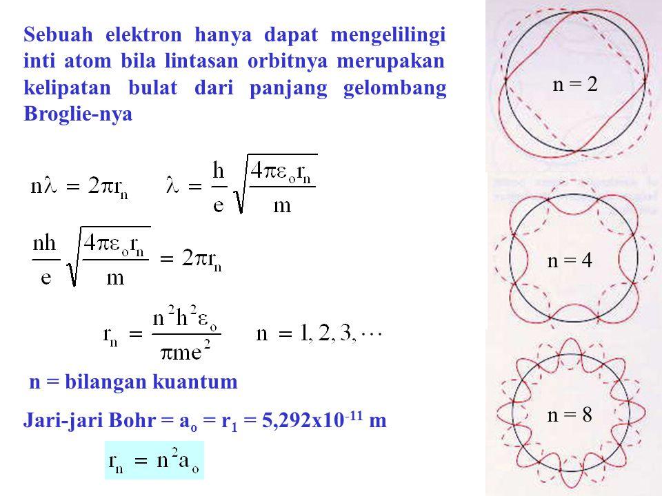 Sebuah elektron hanya dapat mengelilingi inti atom bila lintasan orbitnya merupakan kelipatan bulat dari panjang gelombang Broglie-nya