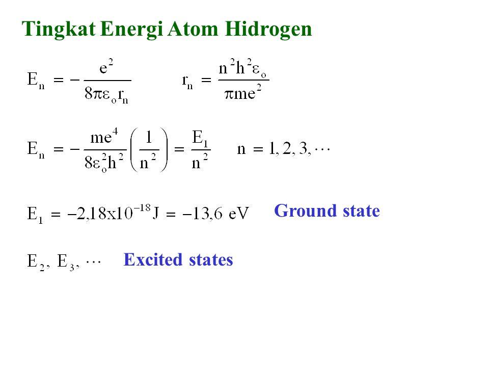 Tingkat Energi Atom Hidrogen