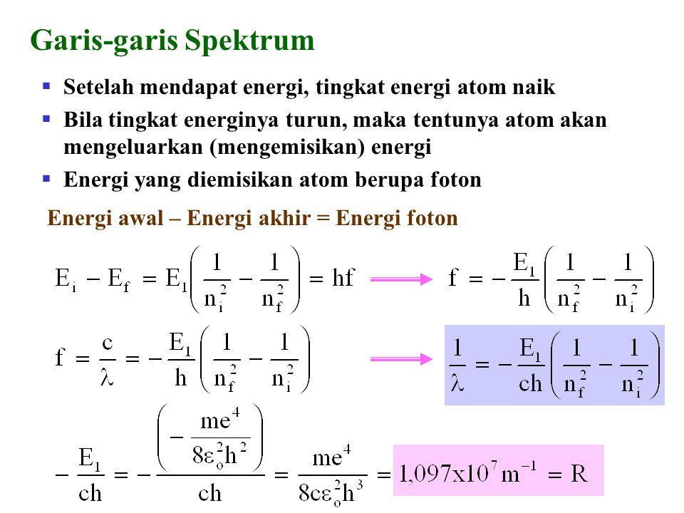 Garis-garis Spektrum Setelah mendapat energi, tingkat energi atom naik