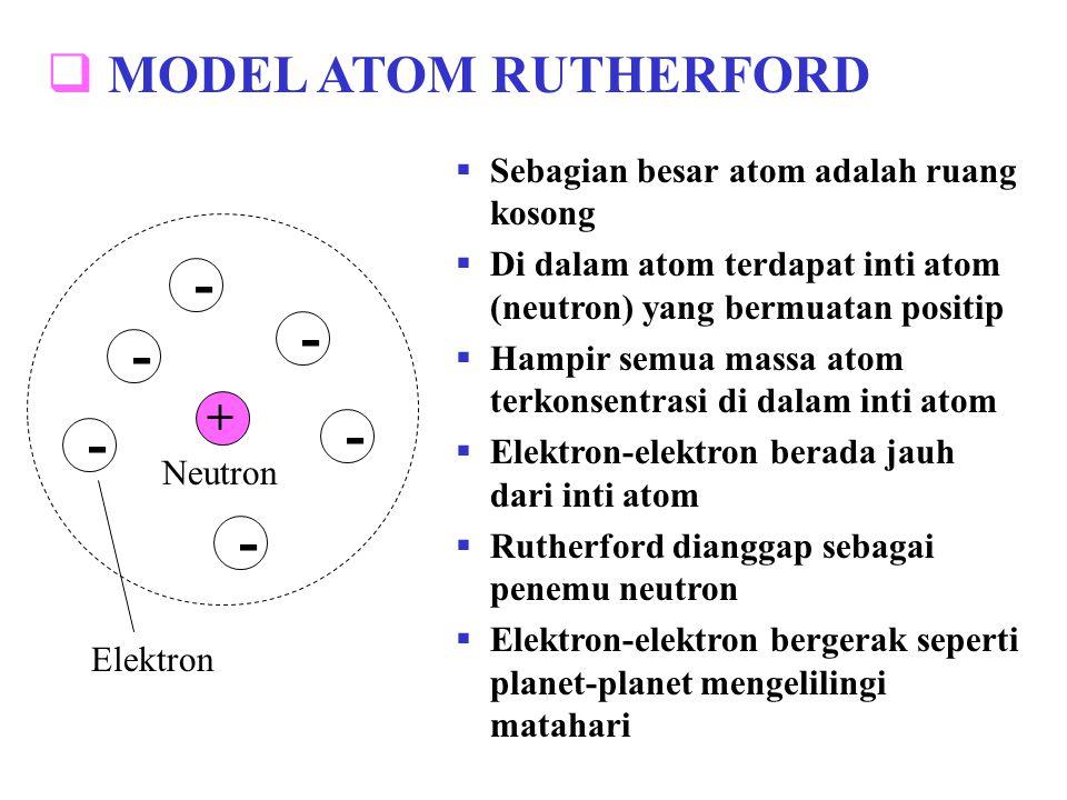 - MODEL ATOM RUTHERFORD + Sebagian besar atom adalah ruang kosong
